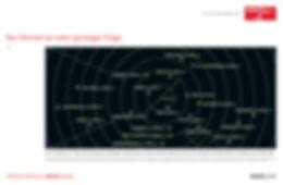 Radar_20Min_440x280_ZRH.jpg