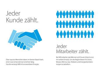 Texter Freelancer Industrie Werbung Peter Rettinghausen