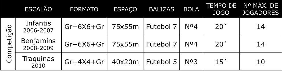 Escalões_Liga_3F.jpg