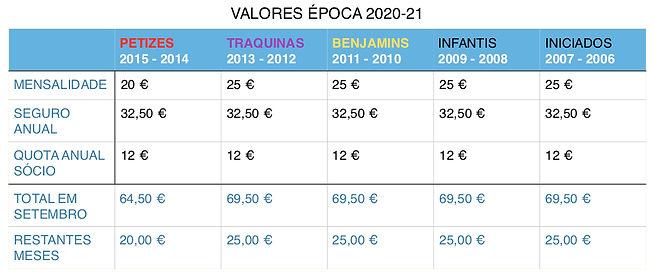 Valores_Época_2020-21__.jpg