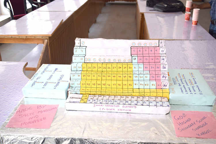 international year of periodic table0743
