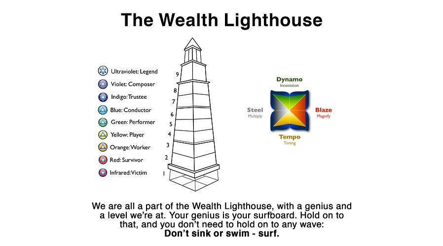 The Wealth Lighthouse.jpg