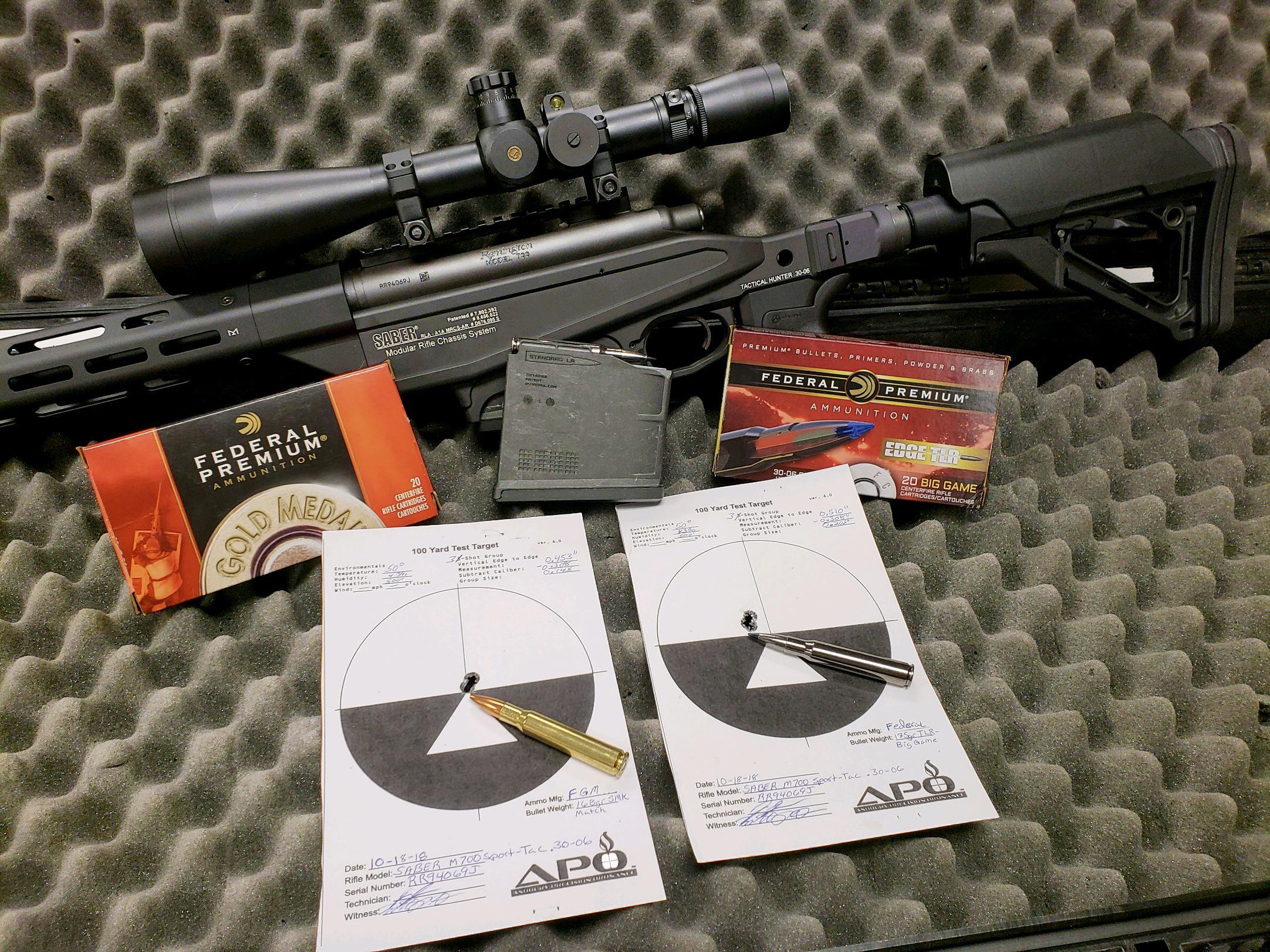 SABER M700  30-06 Sport-TAC Modern Sport Utility Rifle
