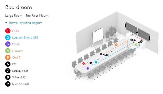 LOGITECH - solution for evey room.jpg
