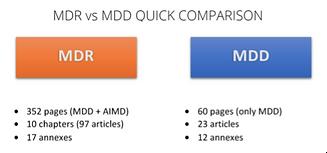 歐盟市場 (EU) 最新要求- MDR將全面實施.png