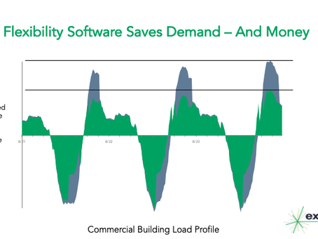 Demand Charge Management, Demand Response, and Load Flexibility: Platforms and Applications