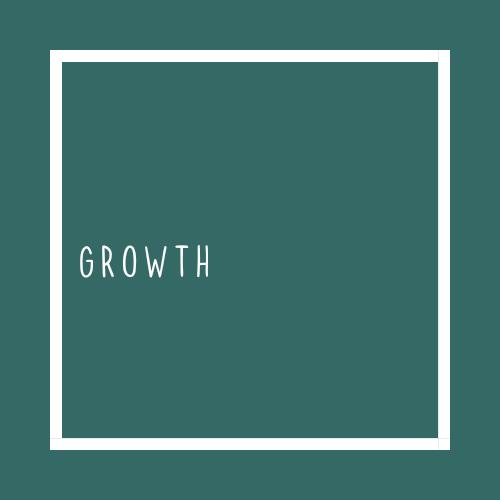 blog post growth