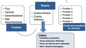 FORMAÇÃO DE PREÇO DE VENDA COMO INSTRUMENTO DE GESTÃO