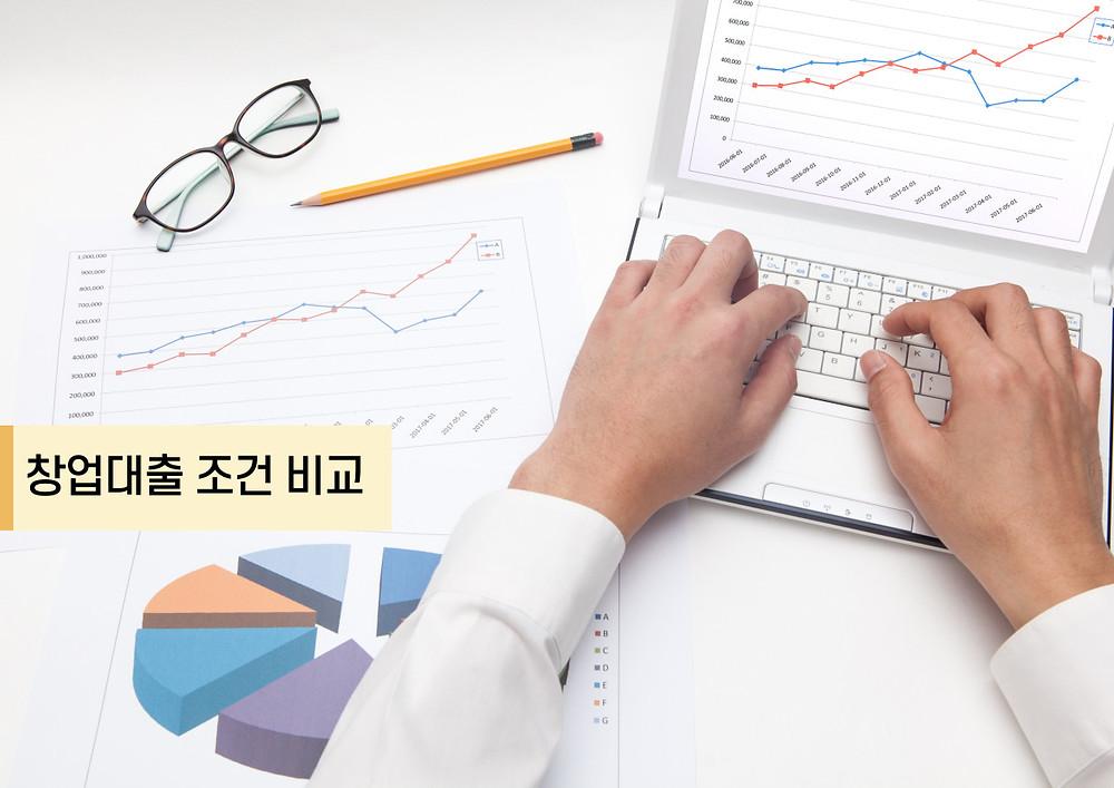 창업대출 조건 비교
