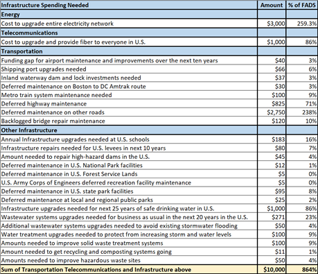 Deferred Infrastructure Expenses.png