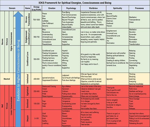 IOKS Consciousness Framework.jpg