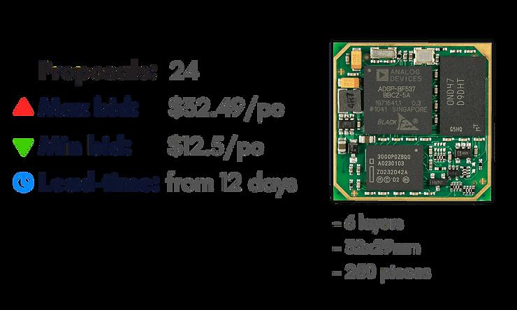 PCBA comparison from PCBDaddy