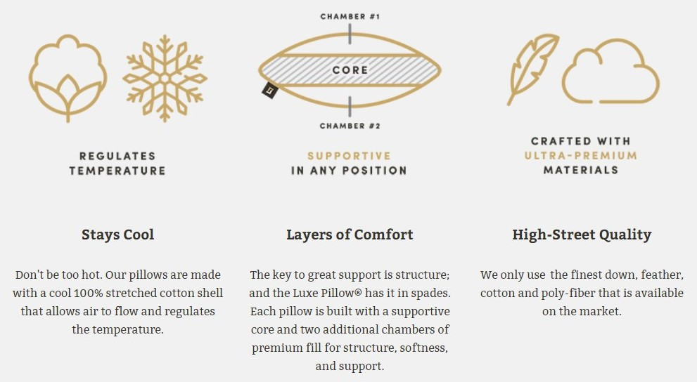 The importance of quality pillows for a good night's rest