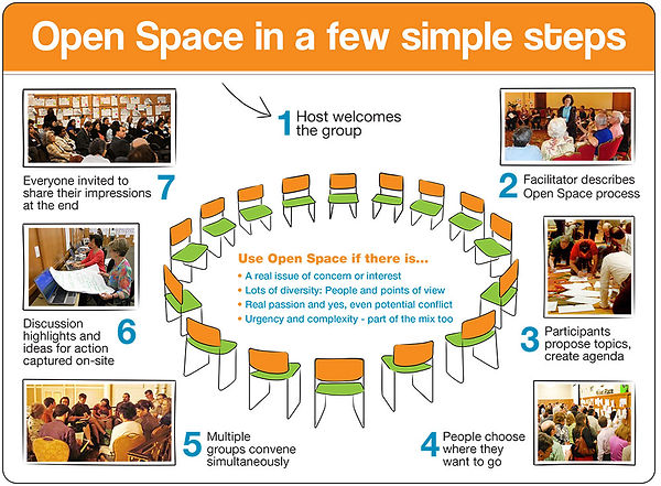 open space few simple steps.jpg
