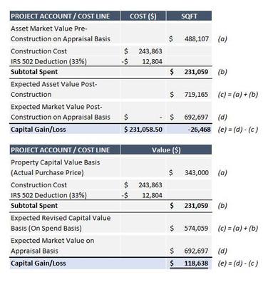 Constr Cost 2.JPG