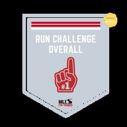 Run Challenge Overall