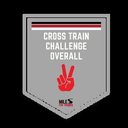 Cross Training: 2nd place