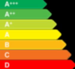 Kom-énergie donnera un label énergétique à votre habitation.