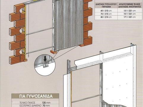 Μεταλλικό Κιβώτιο για εσωτερικά συρόμενη πόρτα 2021
