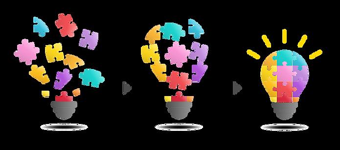 Von der Idee zur Firma.png