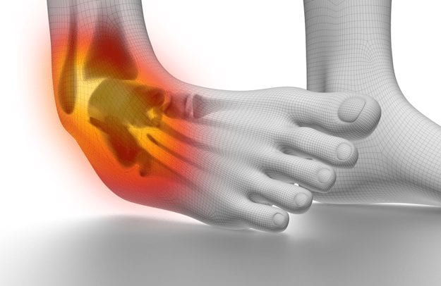 Why choose the Best physiotherapy for ankle sprain?