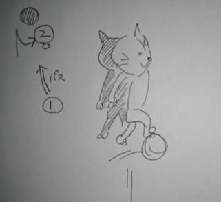 1/11(木)上達ブログ#23.アラコルタ