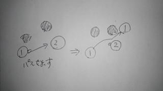 1/4(木)上達ブログ#19.カーテン
