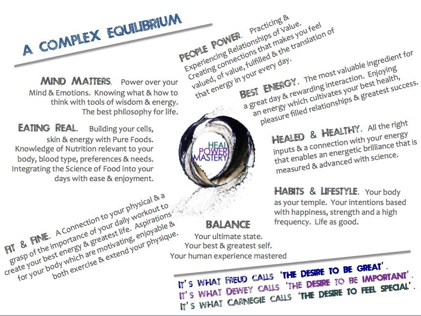 a Complex Equilibrium