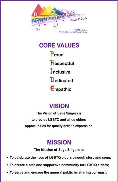 Values, Vision, Mission.jpeg