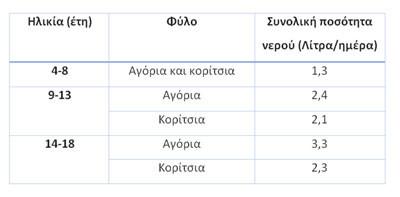 Φίλτρα Νερού Κύπρος