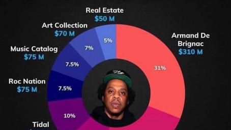 Modern Diversified Assets