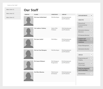 Profiles | Table display
