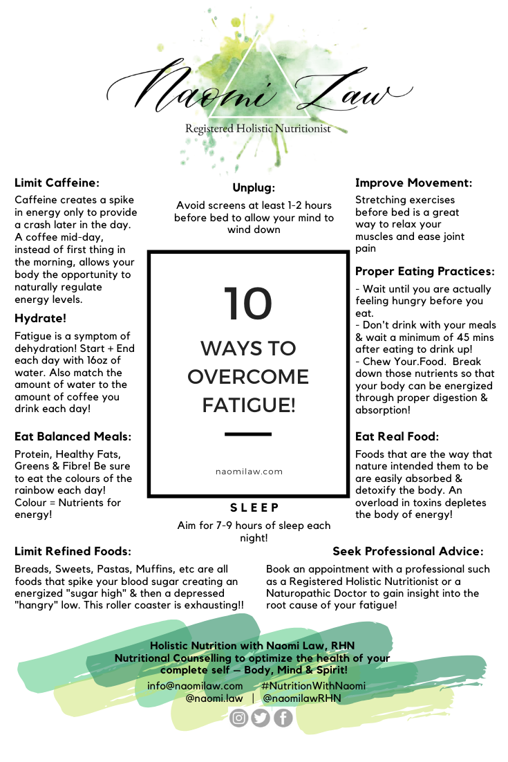 Naomi Law, RHN outlines 10 Ways to Overcome Fatigue