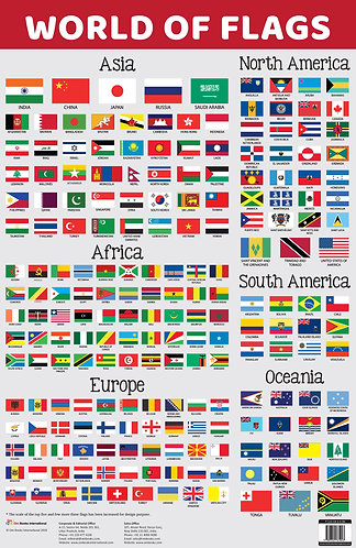 World of Flags : Charts