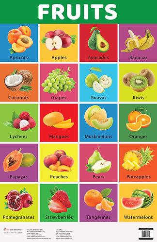 Fruits : Charts