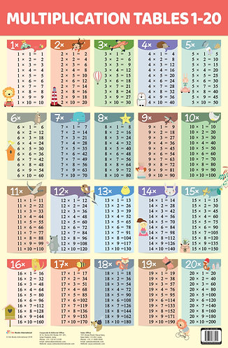Multiplication Tables 1-20 : Charts