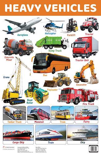 Heavy Vehicles : Charts