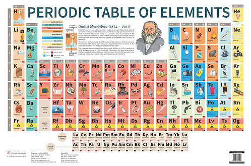 Periodic Table of Elements : Charts