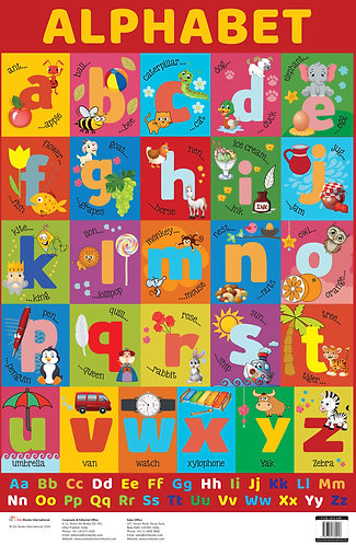 Alphabet (Small Letters) : Charts