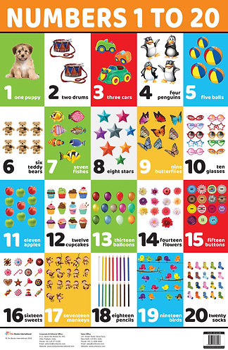 Numbers 1 to 20 : Charts