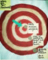 Bullseye_edited.jpg