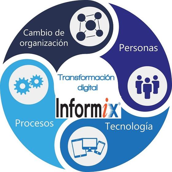 Transformación Digital utilizando Informix