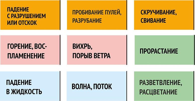 ВСЕ ДВИЖЕНИЯ_11.jpg