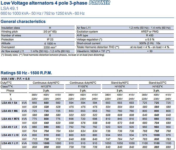 Купить запчасти для генератора Leroy Somer LSA49.1