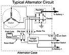 Синхроннизация двух генераторов