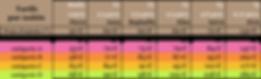 Grille tarifaire Ansalane 20210103.png