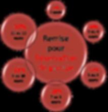 Remise pour réservation de groupe - Résidence Macabou