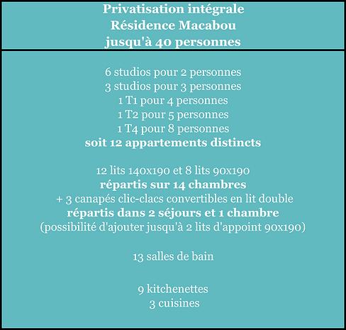 Encart privatisation Macabou.png