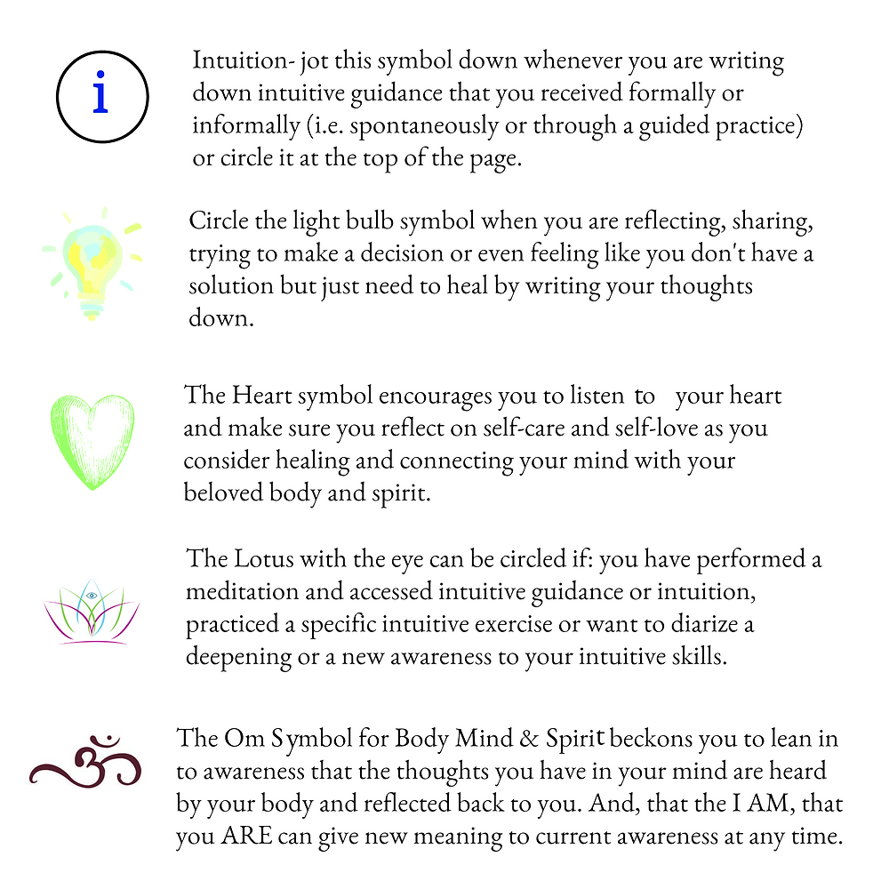 How to use this Journal