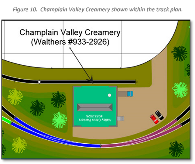 Figure 10.  Champlain Valley Creamery shown within the track plan.